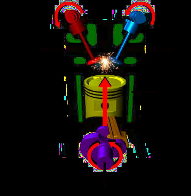 Internal Combustion Engine Chp Generators